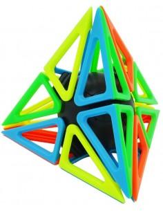 LimCube Pyraminx Framework